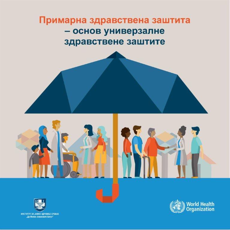 Svetski dan zdravlja, 7. april 2019. godine 16678