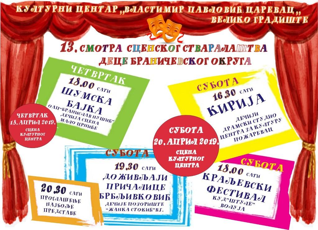 13. Smotra scenskog stvaralaštva dece Braničevskog okruga 17347
