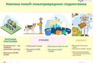 Jednokratna novčana pomoć poljoprivrednim gazdinstvima 34789