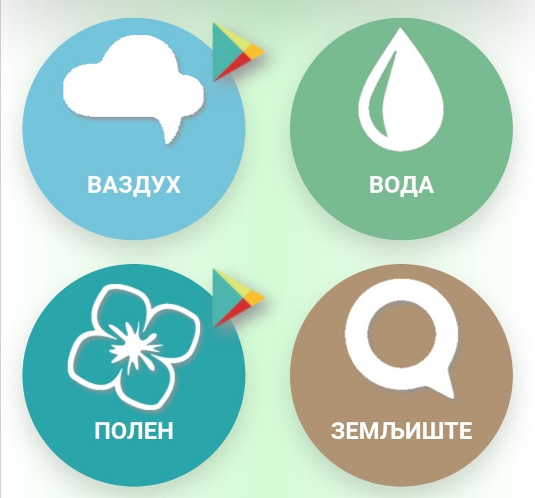 Aplikacija za praćenje koncentracija alergenih polena u vazduhu 35959