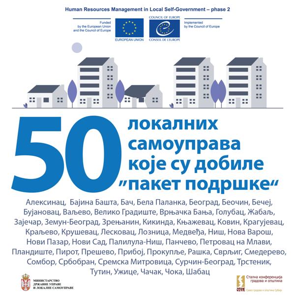 """Opština Veliko Gradište učesnica Programa """"Upravljanje ljudskim resursima u lokalnoj samoupravi – faza 2"""" 52339"""